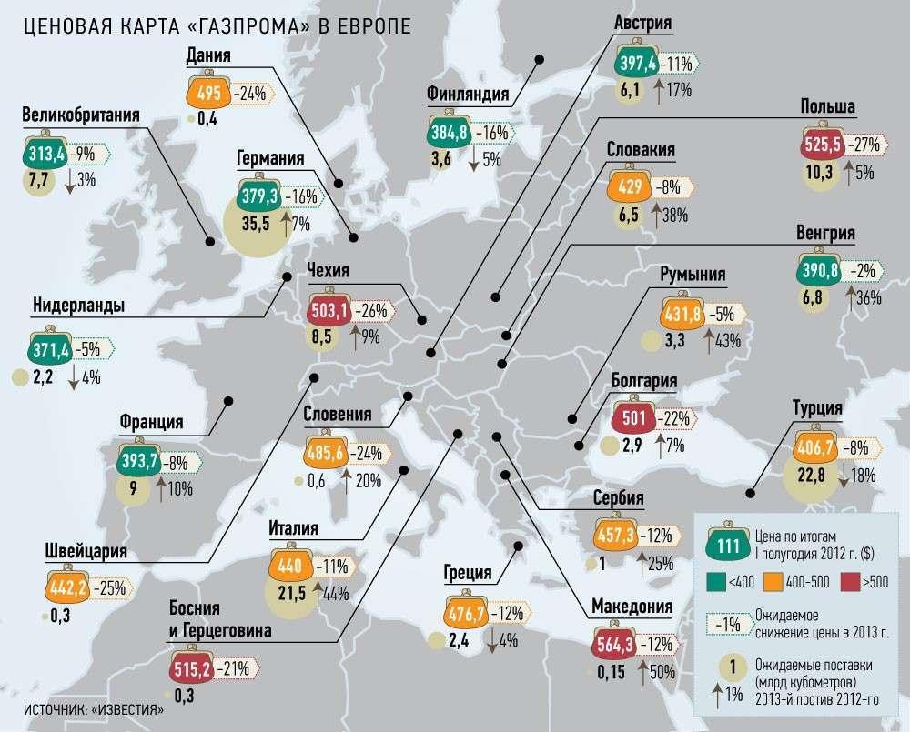 ЕС признал реальной угрозу остановки поставок газа из России