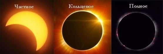 Виды солнечных затмений - три фото