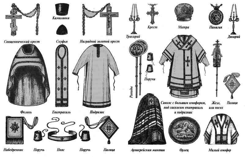 Храмы – генераторы электричества? Электричество древних храмов