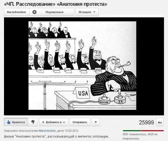 Информационная война: почему нельзя доверять статистике от Google и YouTube