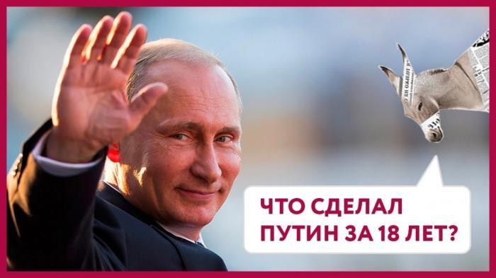 Как изменилась Россия в сравнении с другими странами за 18 лет правления Путина?