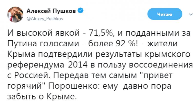 В Совфеде о результатах голосования на выборах 2018: явка и популярность Путина в Крыму – горячий привет Порошенко