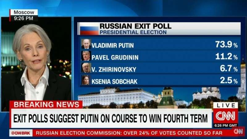 Иностранцы о победе Путина: Слава Богу! Мир будет в безопасности ещё как минимум 6 лет!