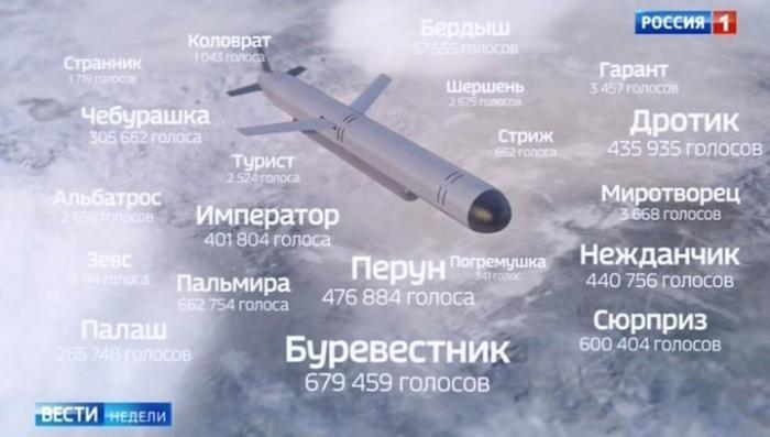 Российская ракета «Буревестник» может несколько суток двигаться по любой траектории