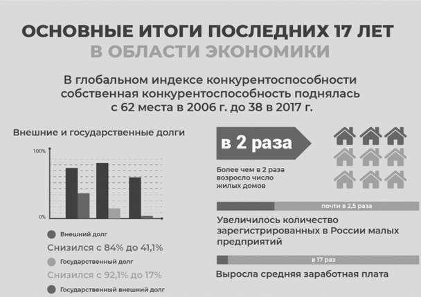 По каким отраслям экономики России США нанесут следующий удар