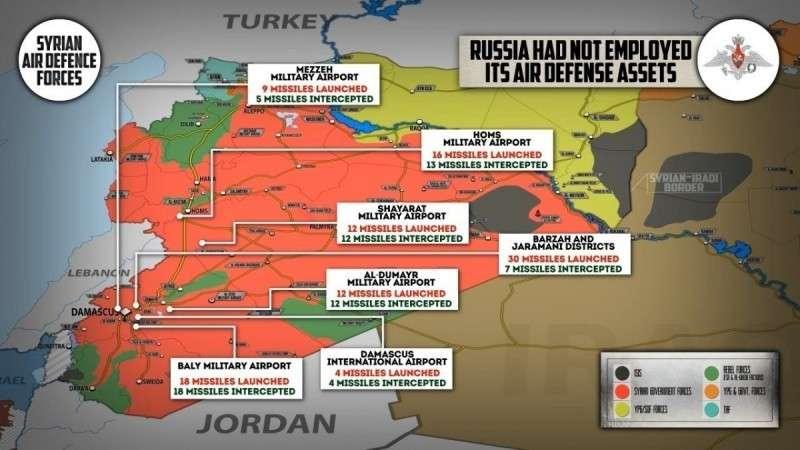 Сирия. Россия поставит Башару Асаду С-300 в ответ на ракетный удар США