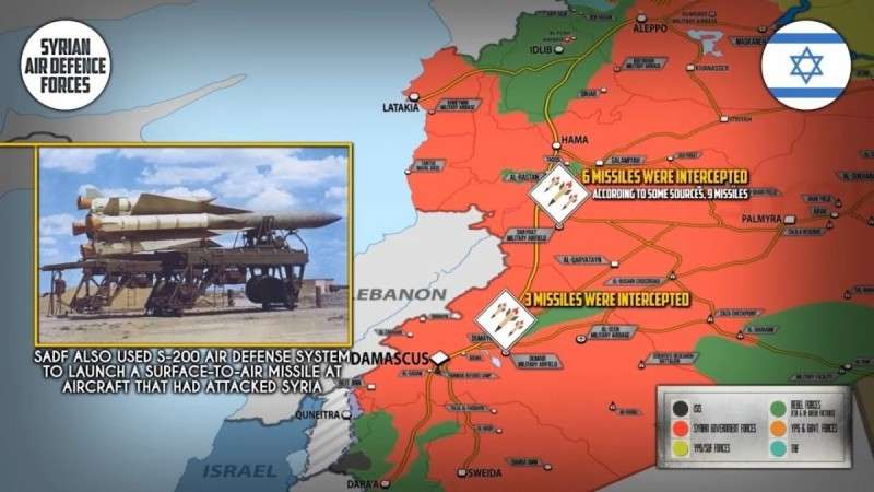 Сирия. Россия и ОЗХО поймали Британию на химической провокации