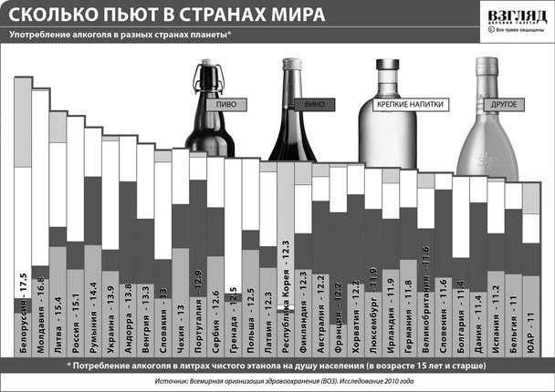 Русские «санкции» помогают Финляндии избавится от алкогольного геноцида