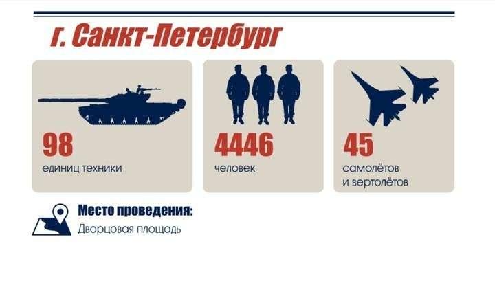 Интерактивная карта празднования Дня Победы заработала на сайте Минобороны России