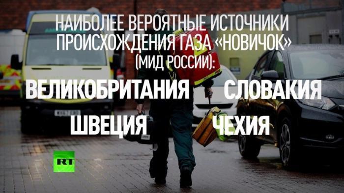 Чехия подтвердила производство и тестирование у себя газа семейства «Новичок»