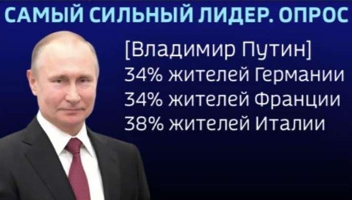 Европейцы назвали Владимира Путина самым сильным лидером Мира