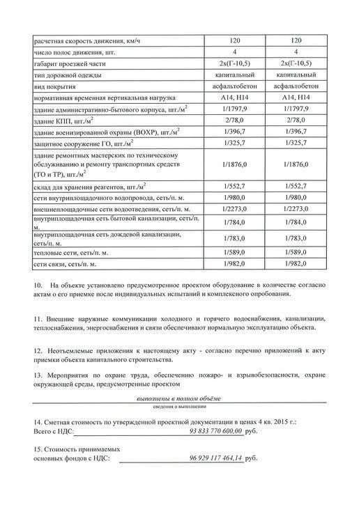 Подписан акт приемки автодорожной части моста вКрым