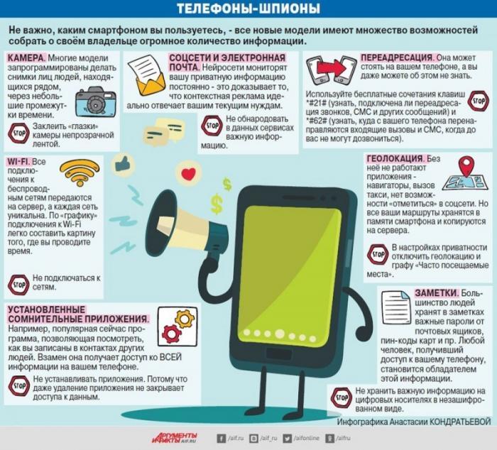 Как смартфон следит за вами и почему тесты в соцсетях проходить опасно. Игорь Ашманов