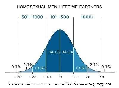 Кому на самом деле нужны однополые браки? Откровение ЛГБТ-активистки. 18+