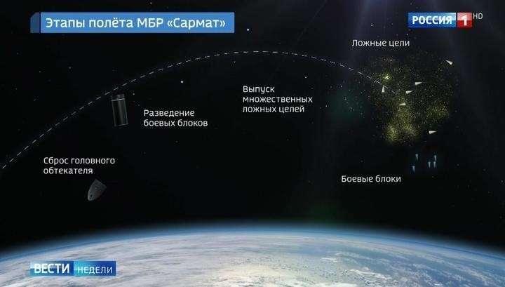 Российская армия взяла на прицел ближний космос