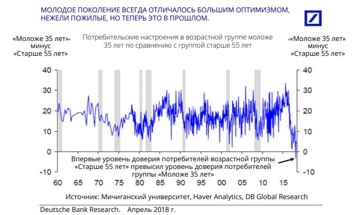 Рынки капитала в состоянии зомби, доллар – бомба с часовым механизмом, SaxoBank
