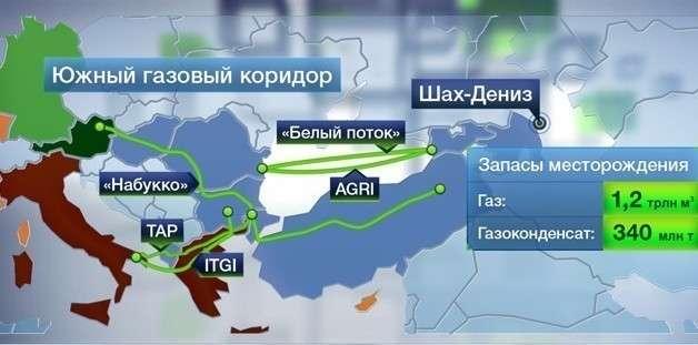 Южный газовый коридор как попытка вытеснить Россию с рынка ЕС
