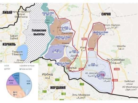 Сирия: США грозят всеми силами защитить боевиков, а Израиль идёт навстречу Москве | Русская весна