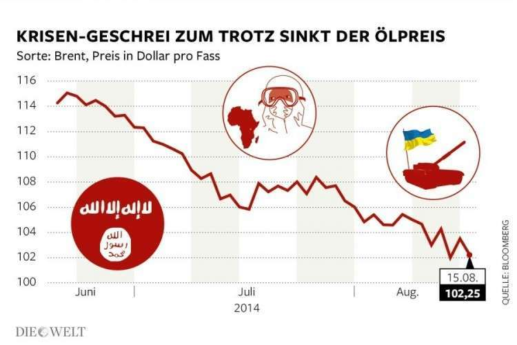 Давление Запада на Россию – вот причина снижения курса рубля