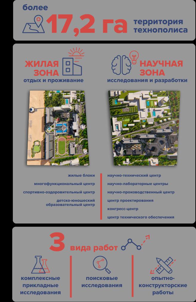 В Анапе под южным солнышком будет открыт военный инновационный технополис «ЭРА»