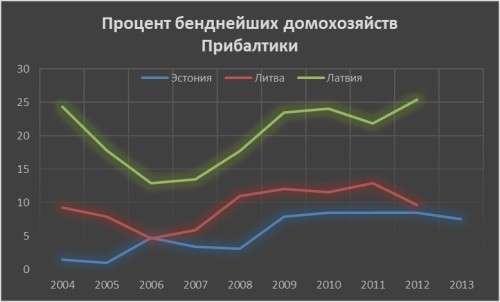«Хуторизация» Украины: Страна лишится металлургии, машиностроения и химии