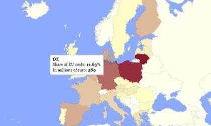 Европа подсчитывает убытки, а янки  радуются