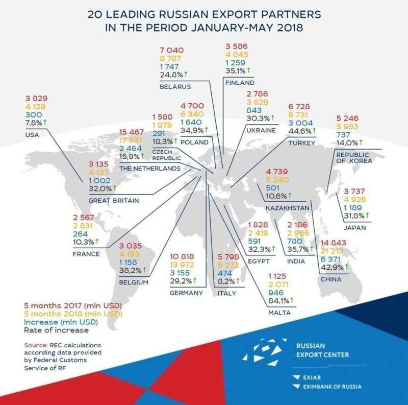 Всё что нужно знать о геополитической ориентации Украины в течение веков