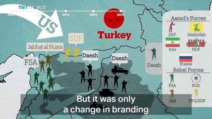 История войны в Сирии: пропагандистская версия турецкого СМИ