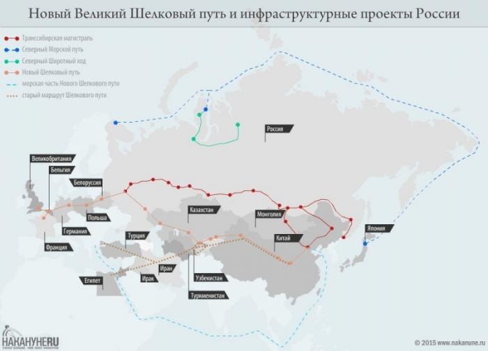 Шелковый путь в пользу России, а не Китая? Почему бы нет