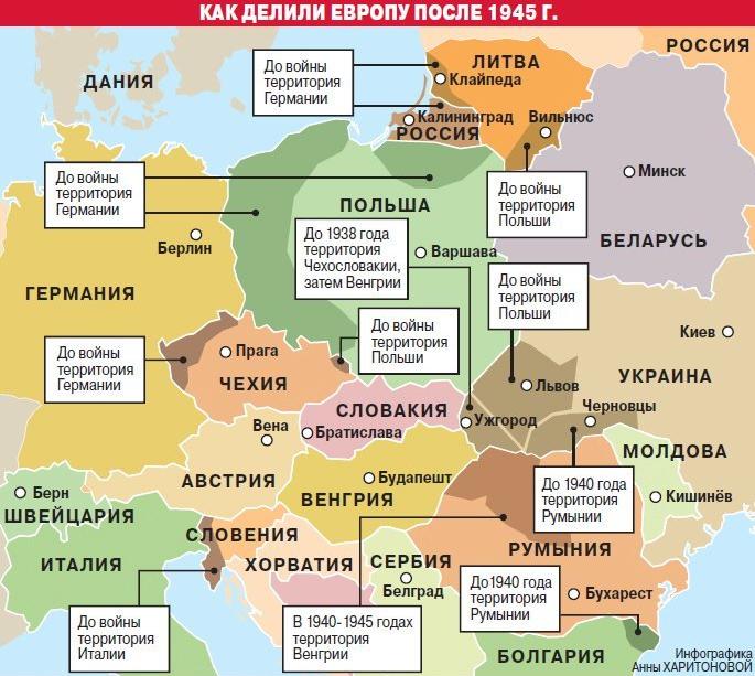 Если СССР отбросила Гитлера только до своих границ, что было бы?