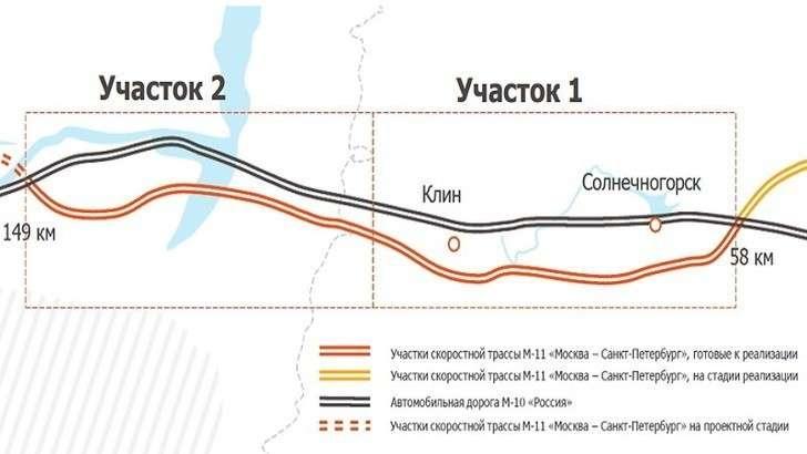 Трасса М11. Открыт обход Клина иСолнечногорска