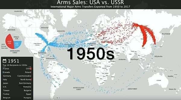 Иностранцы об экспорте оружия из США: и эти пиндосы ещё называют себя «миротворцами»?