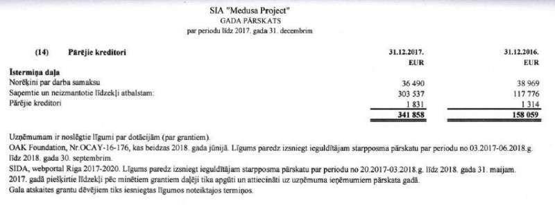 Интернет-издание «Медуза» поймали на получении финансов от «друзей Сороса»