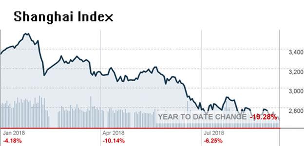 Мировой финансовый кризис: текущая ситуация м перспективы