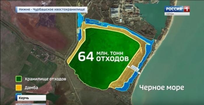 В Крыму назревает «второй Армянск»: Керчь на грани экологической катастрофы