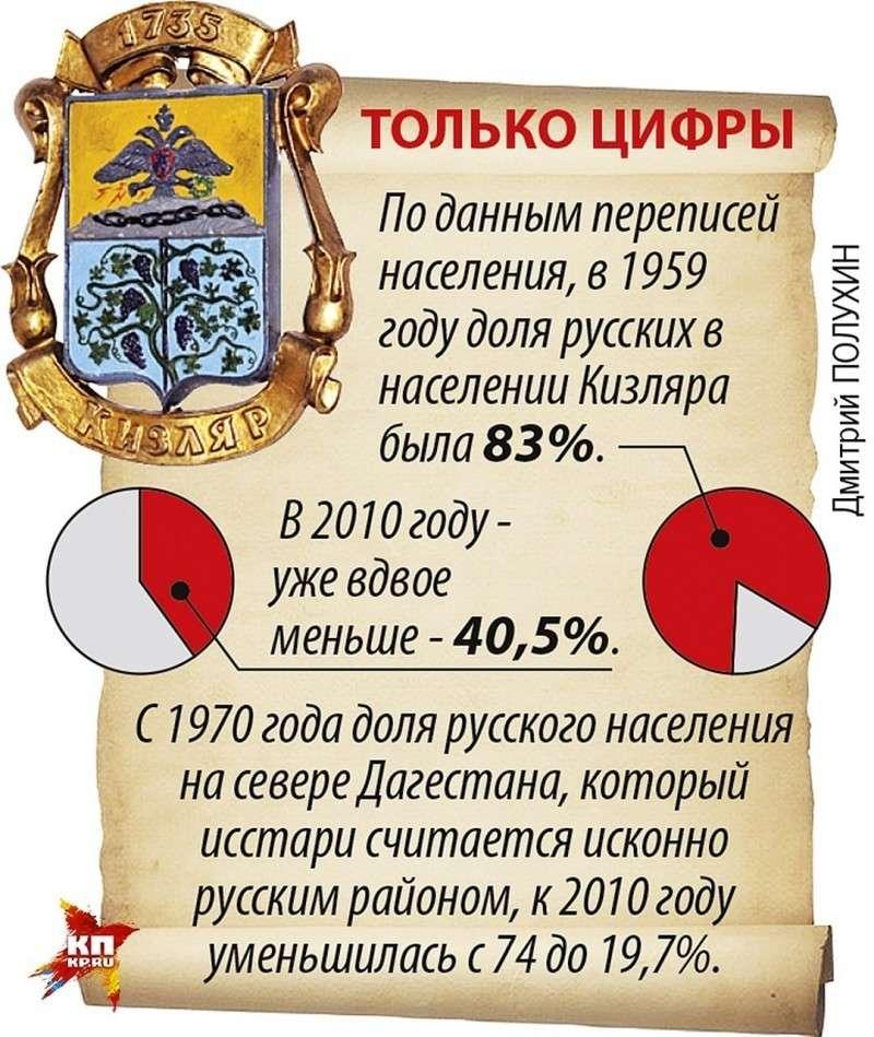 Только цифры Фото: Дмитрий ПОЛУХИН