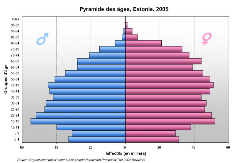 Pyramide_Estonie.PNG