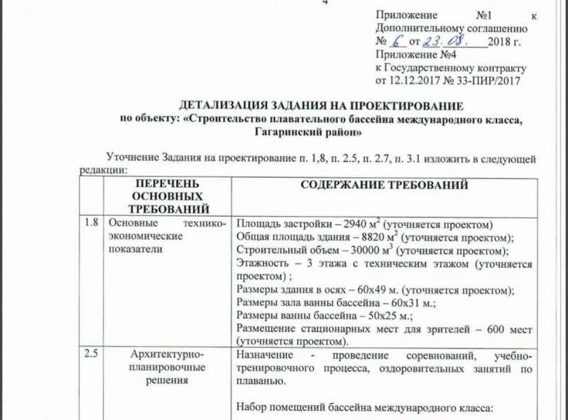 В Севастополе большая стройка откладывается
