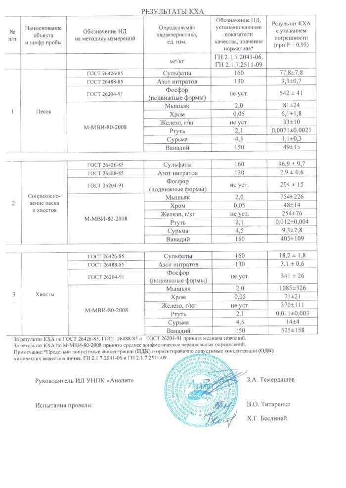 В Крыму государство проигрывает дельцам. Прокуратура бессильна?