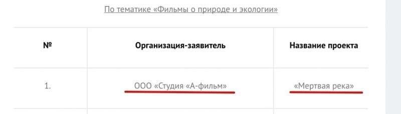Миллионы для либералов от Министерства культуры Россия. Часть I