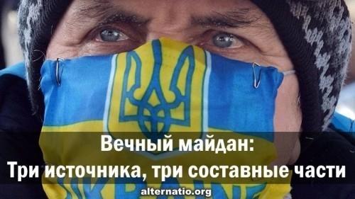 Украина – вечный майдан: Три источника, три составные части