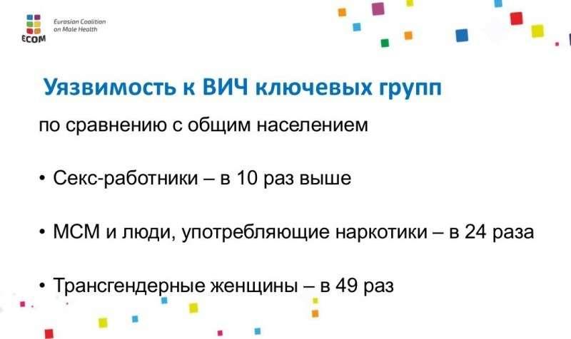 ВОЗ участвует в растлении российских детей под видом борьбы с ВИЧ