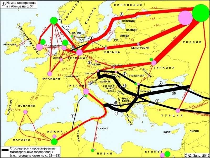 Весь газ для Европы до 2030 года – будет из России