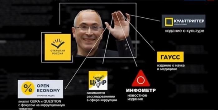 «Бархат» – расследование Аркадия Мамонтова о кровавых миллиардах Ходорковского