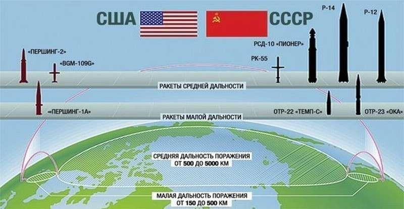 США и НАТО выдвинули России ультиматум по договору РСМД, Мария Захарова им ответила