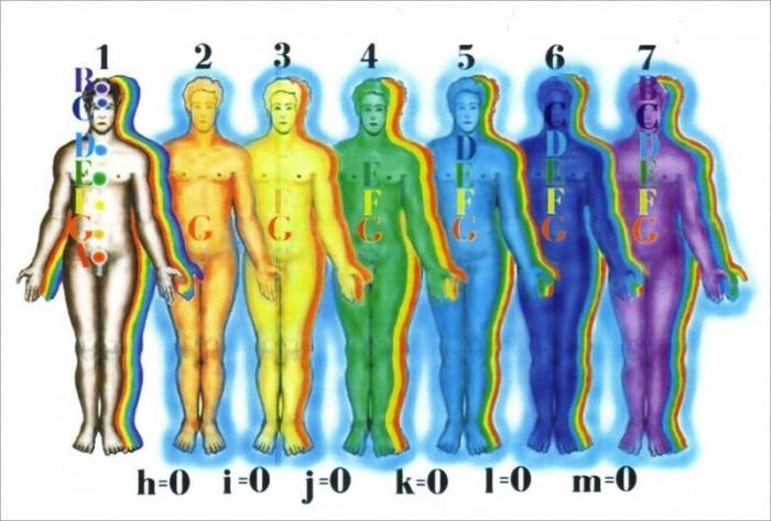 Эволюция разумных существ во Вселенной