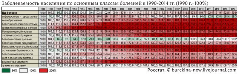 Про две трети лекарств в России, которые бесполезны