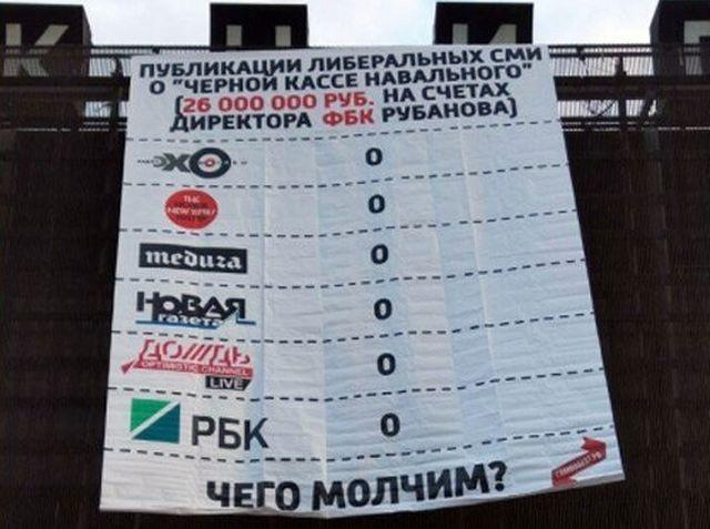 Топ либеральных СМИ по степени вредоносности и русофобии. Александр Роджерс