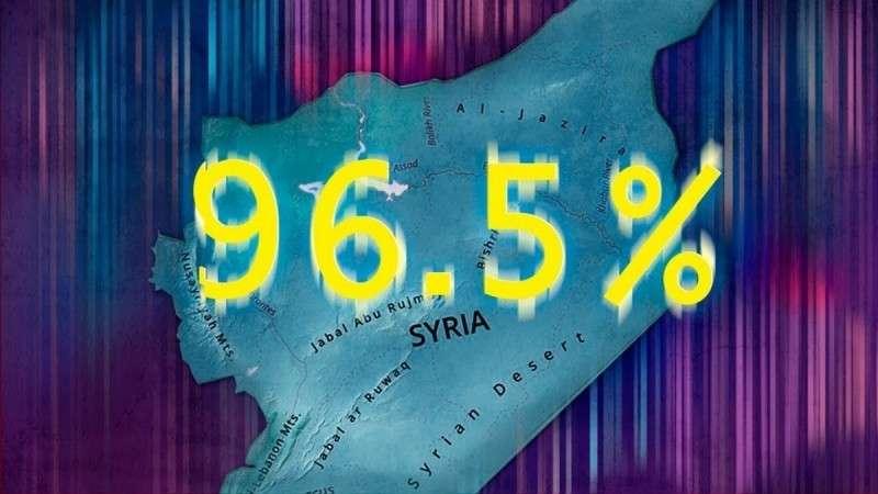 Сирия: армия России - 96.5% страна под Контролем правительственных сил