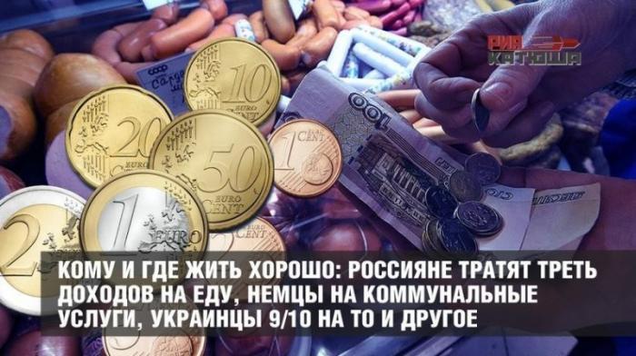 Сколько тратят россияне, немцы, украинцы и другие на ЖКХ и продукты. Кому жить хорошо?